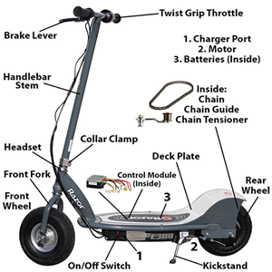 Names of all Razor scooter parts